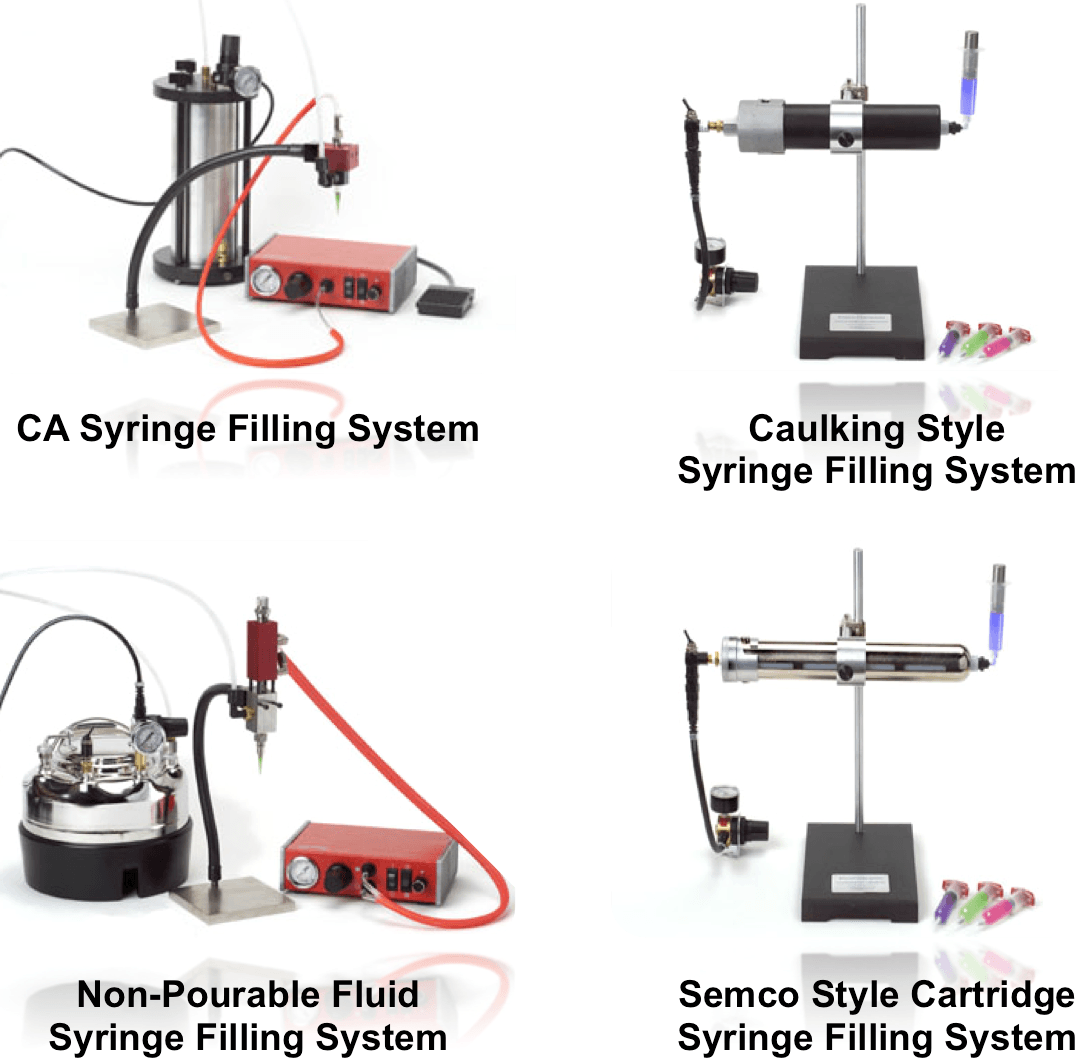 Syringe Filling System